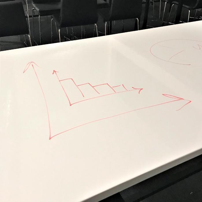 Bureau école avec le film inscriptible smarter surfaces
