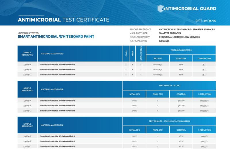 Peinture-tableau-blanc-antimicrobe-certificat-de-test
