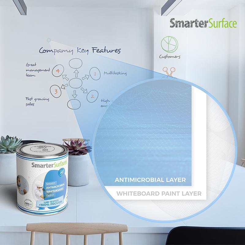 Smarter-Surfaces-Peinture-Tableau-Blanc-Antimicrobes-Comment-ça marche-avec-un-pot-de-peinture
